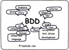 курси Behavior Driven Development (BDD)